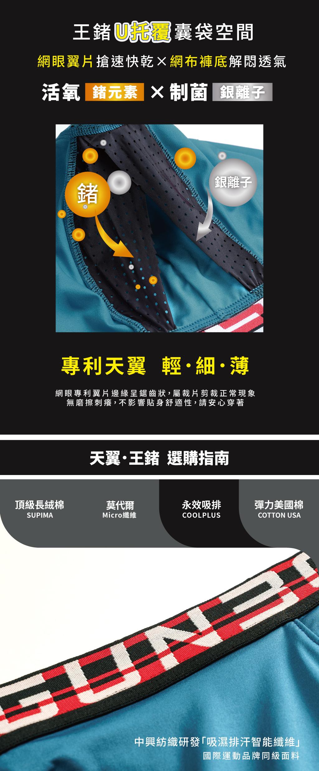 制菌網眼男永效吸排平口褲-天翼.王鍺-3GUN |男性時尚內衣褲MIT品牌